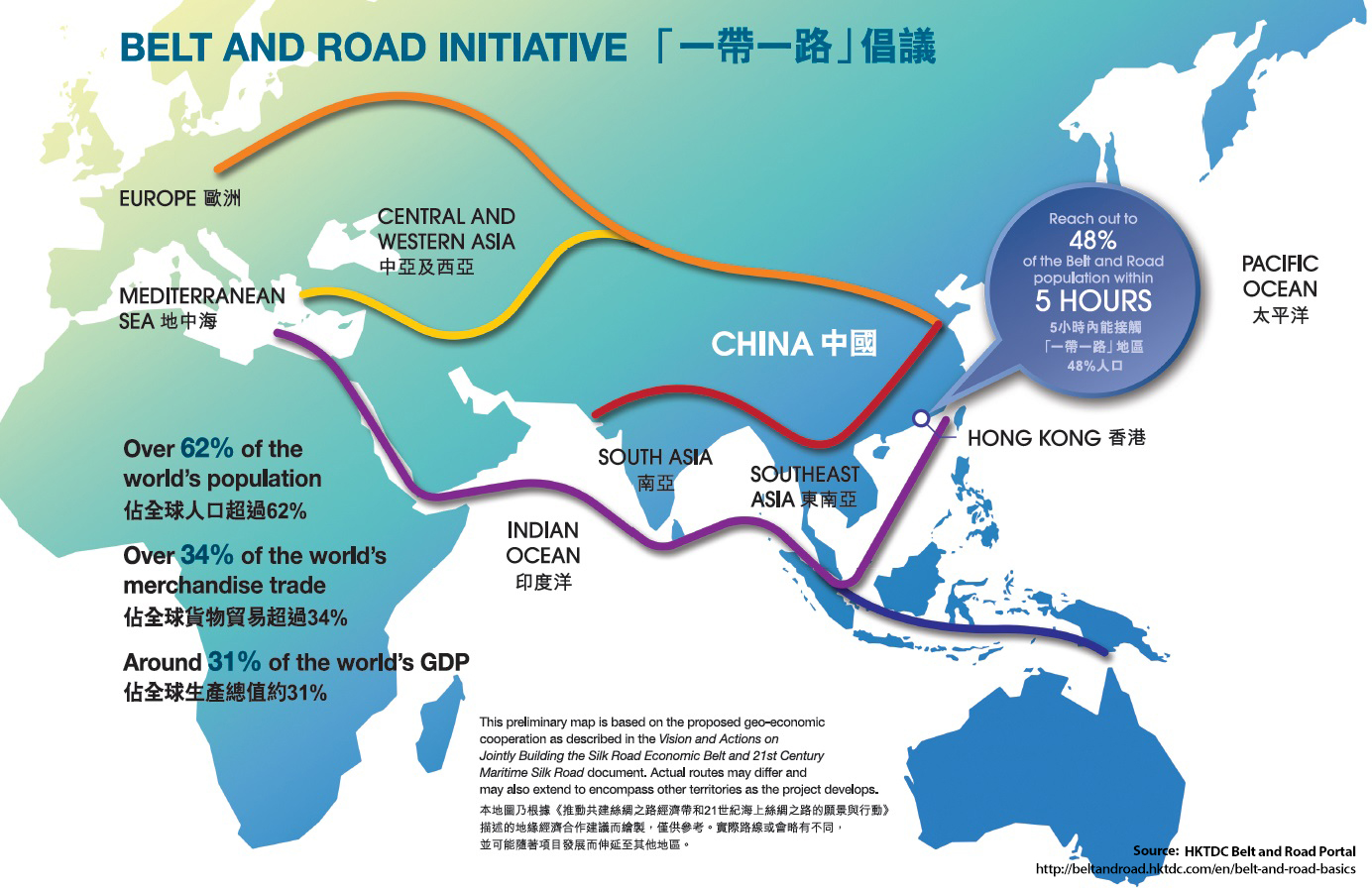 Belt and road projects in europe
